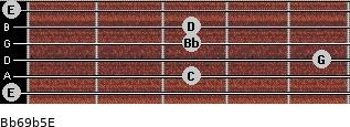Bb6/9b5/E for guitar on frets 0, 3, 5, 3, 3, 0