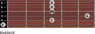 Bb6/9b5/E for guitar on frets 0, 3, 5, 3, 3, 3