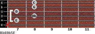 Bb6/9b5/E for guitar on frets x, 7, 8, 7, 8, 8