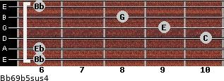 Bb6/9b5sus4 for guitar on frets 6, 6, 10, 9, 8, 6