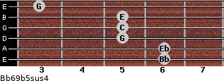 Bb6/9b5sus4 for guitar on frets 6, 6, 5, 5, 5, 3