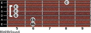 Bb6/9b5sus4 for guitar on frets 6, 6, 5, 5, 5, 8
