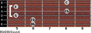 Bb6/9b5sus4 for guitar on frets 6, 6, 5, 8, 5, 8