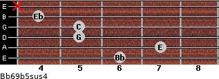 Bb6/9b5sus4 for guitar on frets 6, 7, 5, 5, 4, x
