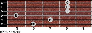 Bb6/9b5sus4 for guitar on frets 6, 7, 5, 8, 8, 8