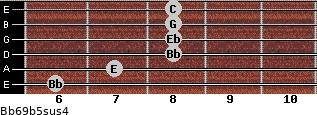 Bb6/9b5sus4 for guitar on frets 6, 7, 8, 8, 8, 8