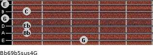 Bb6/9b5sus4/G for guitar on frets 3, 1, 1, 0, 1, 0