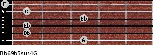 Bb6/9b5sus4/G for guitar on frets 3, 1, 1, 3, 1, 0