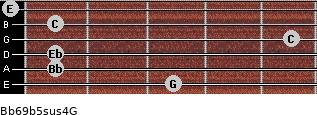 Bb6/9b5sus4/G for guitar on frets 3, 1, 1, 5, 1, 0