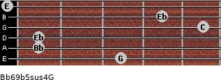 Bb6/9b5sus4/G for guitar on frets 3, 1, 1, 5, 4, 0