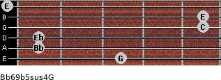 Bb6/9b5sus4/G for guitar on frets 3, 1, 1, 5, 5, 0