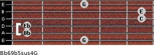 Bb6/9b5sus4/G for guitar on frets 3, 1, 1, 5, 5, 3