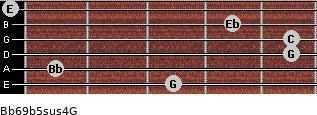 Bb6/9b5sus4/G for guitar on frets 3, 1, 5, 5, 4, 0