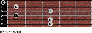 Bb6/9b5sus4/G for guitar on frets 3, 3, 1, 3, 1, 0