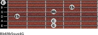 Bb6/9b5sus4/G for guitar on frets 3, 3, 1, 3, 4, 0