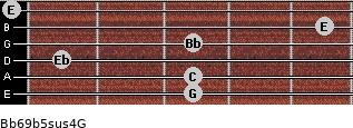 Bb6/9b5sus4/G for guitar on frets 3, 3, 1, 3, 5, 0