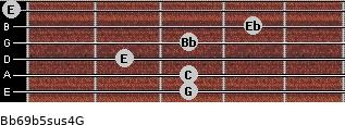 Bb6/9b5sus4/G for guitar on frets 3, 3, 2, 3, 4, 0