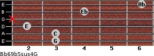 Bb6/9b5sus4/G for guitar on frets 3, 3, 2, x, 4, 6