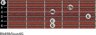 Bb6/9b5sus4/G for guitar on frets 3, 3, 5, 3, 4, 0