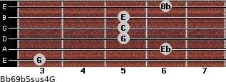 Bb6/9b5sus4/G for guitar on frets 3, 6, 5, 5, 5, 6