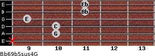 Bb6/9b5sus4/G for guitar on frets x, 10, 10, 9, 11, 11