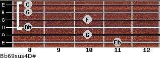 Bb6/9sus4/D# for guitar on frets 11, 10, 8, 10, 8, 8