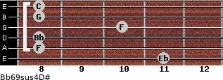 Bb6/9sus4/D# for guitar on frets 11, 8, 8, 10, 8, 8