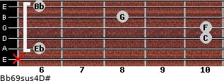 Bb6/9sus4/D# for guitar on frets x, 6, 10, 10, 8, 6