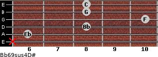 Bb6/9sus4/D# for guitar on frets x, 6, 8, 10, 8, 8