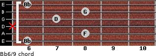 Bb6/9 for guitar on frets 6, 8, x, 7, 8, 6