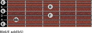 Bb6/E add(b5) for guitar on frets 0, 1, 3, 0, 3, 0