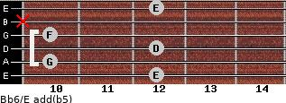Bb6/E add(b5) for guitar on frets 12, 10, 12, 10, x, 12