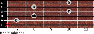 Bb6/E add(b5) for guitar on frets x, 7, 8, 10, 8, 10