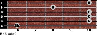 Bb6(add9) for guitar on frets 6, 10, 10, 10, 8, 10
