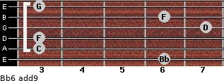 Bb6(add9) for guitar on frets 6, 3, 3, 7, 6, 3