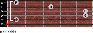 Bb6(add9) for guitar on frets x, 1, 5, 5, 3, 1