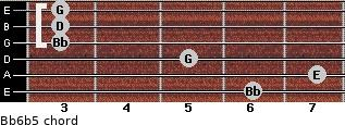 Bb6b5 for guitar on frets 6, 7, 5, 3, 3, 3