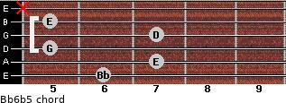 Bb6b5 for guitar on frets 6, 7, 5, 7, 5, x