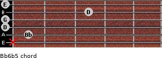 Bb6b5 for guitar on frets x, 1, 0, 0, 3, 0