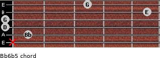 Bb6b5 for guitar on frets x, 1, 0, 0, 5, 3