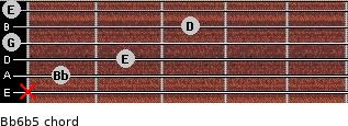 Bb6b5 for guitar on frets x, 1, 2, 0, 3, 0