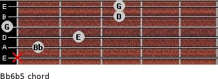 Bb6b5 for guitar on frets x, 1, 2, 0, 3, 3