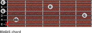 Bb6b5 for guitar on frets x, 1, 5, 0, 3, 0