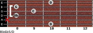 Bb6b5/D for guitar on frets 10, x, 8, 9, 8, 10