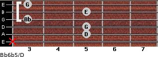 Bb6b5/D for guitar on frets x, 5, 5, 3, 5, 3