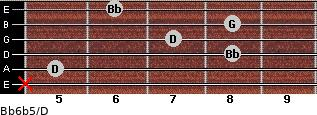 Bb6b5/D for guitar on frets x, 5, 8, 7, 8, 6