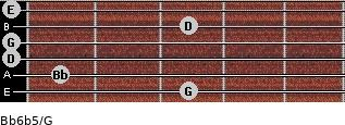 Bb6b5/G for guitar on frets 3, 1, 0, 0, 3, 0