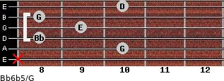 Bb6b5/G for guitar on frets x, 10, 8, 9, 8, 10