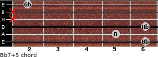 Bb7(+5) for guitar on frets 6, 5, 6, x, x, 2
