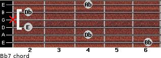 Bbº7 for guitar on frets 6, 4, 2, x, 2, 4